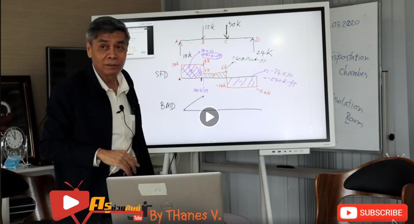 """วิศวกรรมสถานแห่งประเทศไทยฯ จัดอบรมฟรี โครงการ """"ครูช่วยศิษย์"""" หัวข้อ Shear&moment diagram"""